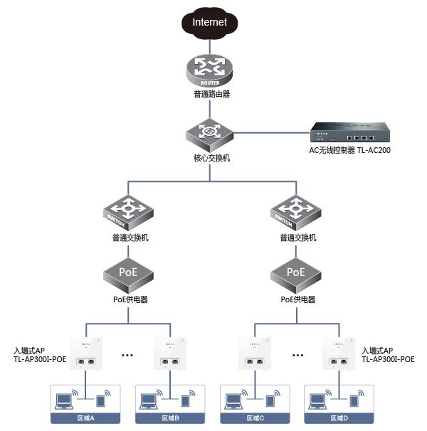 广州际智网络科技有限公司,综合布线,监控安装,无线覆盖,酒店无线覆盖